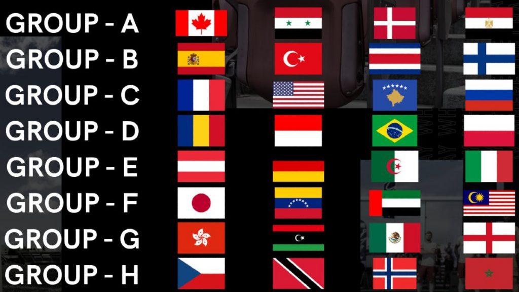tabellone gironi coppa mondo vpg